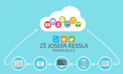 Ilustrace ikon jako spolupráce na internetu