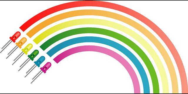 Barvy vodičů